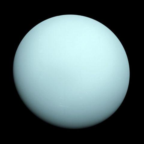 La scoperta di Urano